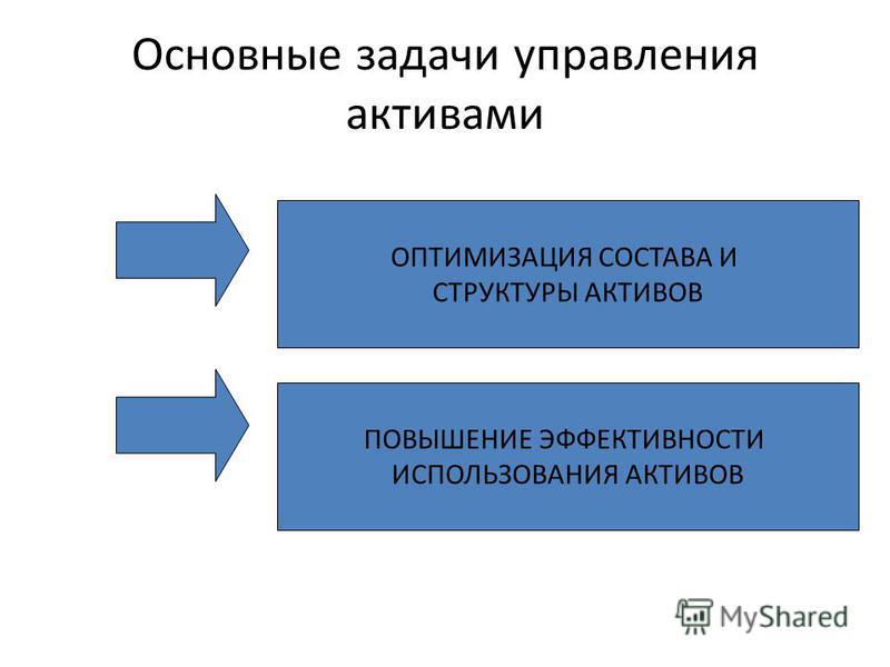 2 Управление активами компании