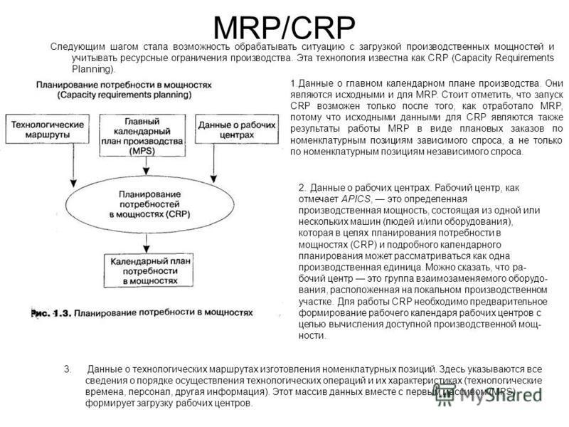 MRP/CRP Cледующим шагом стала возможность обрабатывать ситуацию с загрузкой производственных мощностей и учитывать ресурсные ограничения производства. Эта технология известна как CRP (Capacity Requirements Planning). 1. Данные о главном календарно