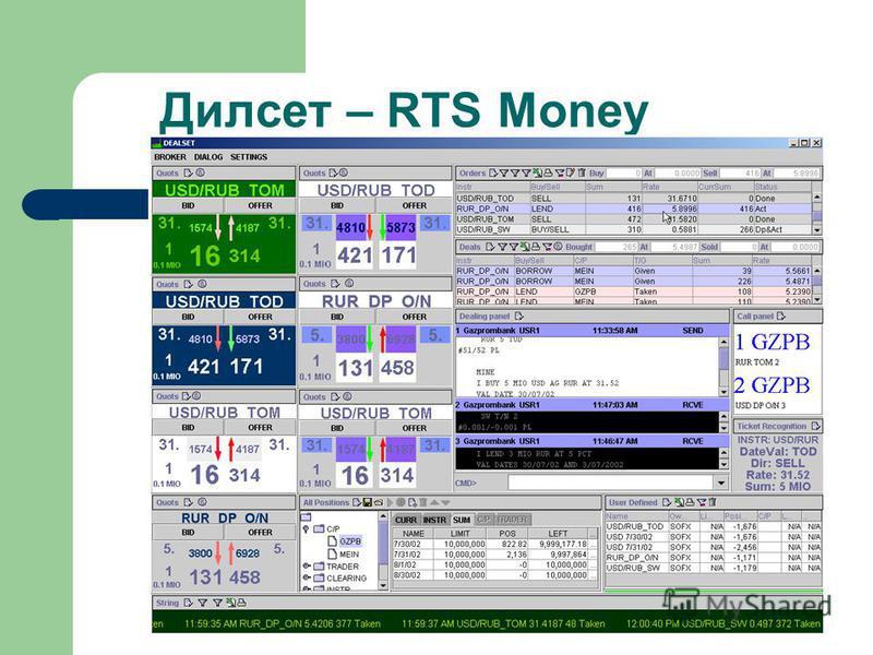 Дилсет – RTS Money