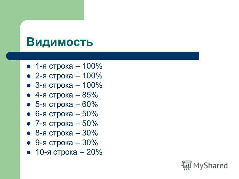 Видимость 1-я строка – 100% 2-я строка – 100% 3-я строка – 100% 4-я строка – 85% 5-я строка – 60% 6-я строка – 50% 7-я строка – 50% 8-я строка – 30% 9-я строка – 30% 10-я строка – 20%