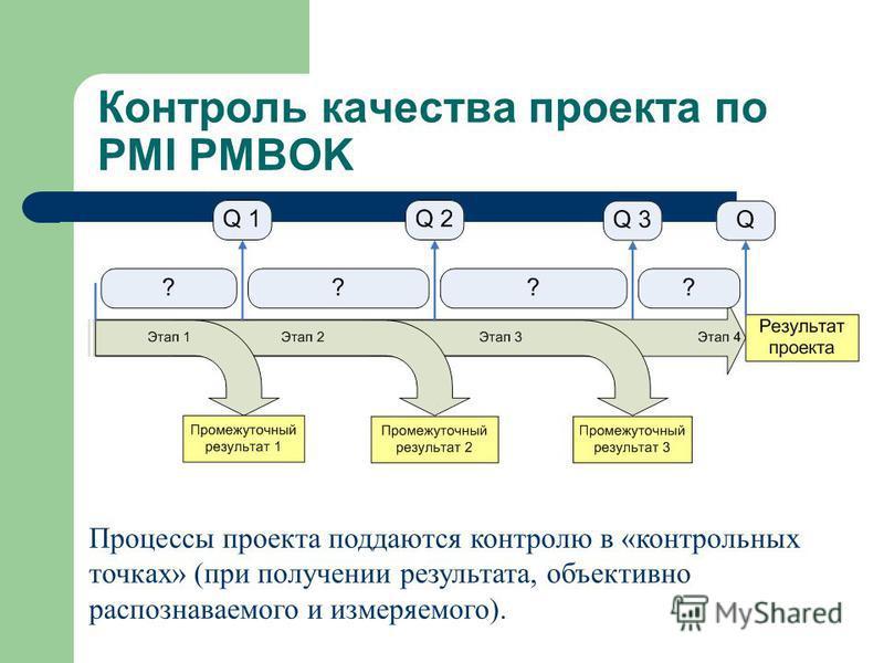 Контроль качества проекта по PMI PMBOK Процессы проекта поддаются контролю в «контрольных точках» (при получении результата, объективно распознаваемого и измеряемого).