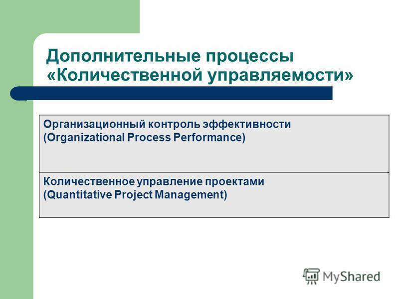 Дополнительные процессы «Количественной управляемости» Организационный контроль эффективности (Organizational Process Performance) Количественное управление проектами (Quantitative Project Management)