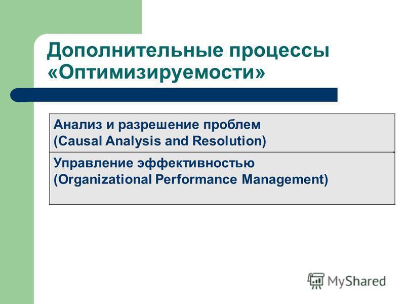 Дополнительные процессы «Оптимизируемости» Анализ и разрешение проблем (Causal Analysis and Resolution) Управление эффективностью (Organizational Performance Management)