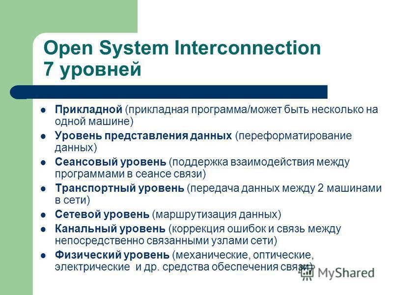Open System Interconnection 7 уровней Прикладной (прикладная программа/может быть несколько на одной машине) Уровень представления данных (переформатирование данных) Сеансовый уровень (поддержка взаимодействия между программами в сеансе связи) Трансп