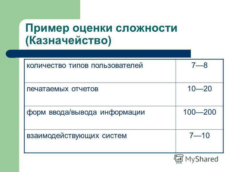 Пример оценки сложности (Казначейство) количество типов пользователей 78 печатаемых отчетов 1020 форм ввода/вывода информации 100200 взаимодействующих систем 710