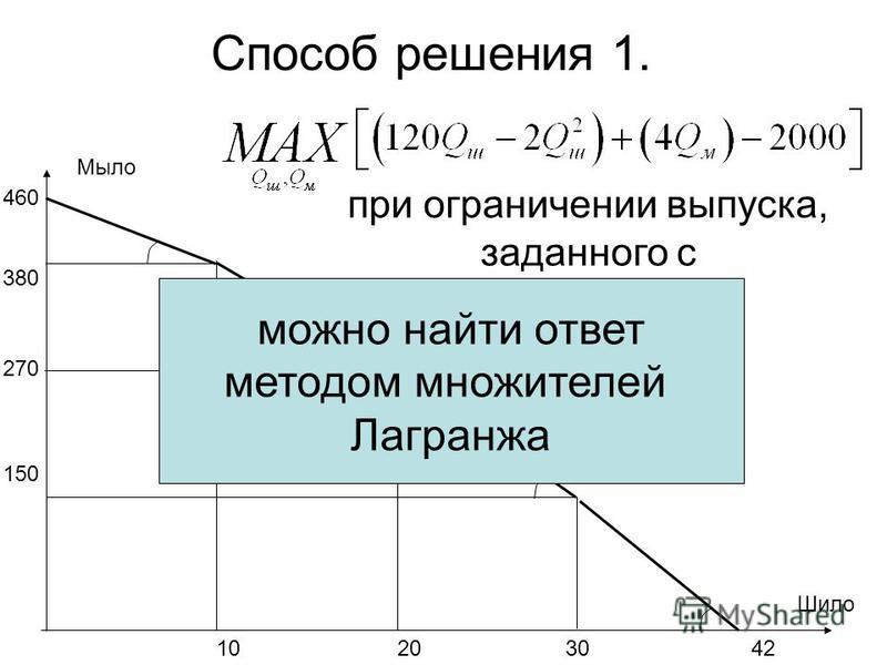 Способ решения 1. Шило 460 Мыло 150 10203042 270 380 при ограничении выпуска, заданного с помощью КПВ можно найти ответ методом множителей Лагранжа