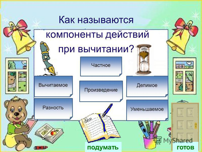 Множитель, множитель, произведение Слагаемое, слагаемое, сумма. Уменьшаемое, вычитаемое, разность Делимое, делитель, частное Как называются компоненты действий при умножении?