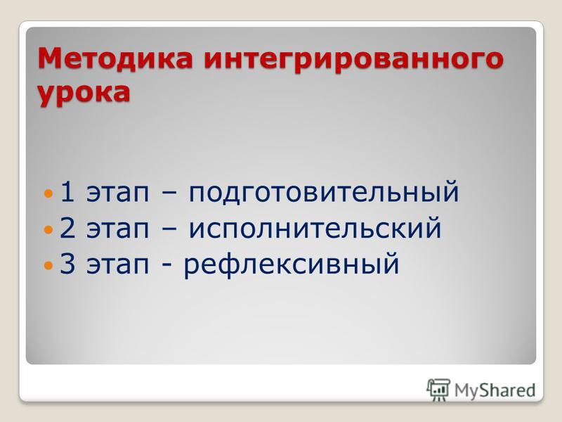 Методика интегрированного урока 1 этап – подготовительный 2 этап – исполнительский 3 этап - рефлексивный