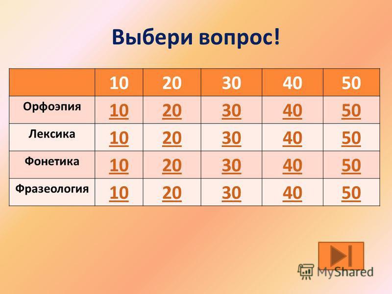 Мы рады приветствовать в школе юного филолога тех, кто любит русский язык и готов проверить свои знания. Вам предлагаются вопросы по следующим разделам языкознания: Орфоэпии (правильное произношение слов), Лексике (словарный состав языка), Фонетике (