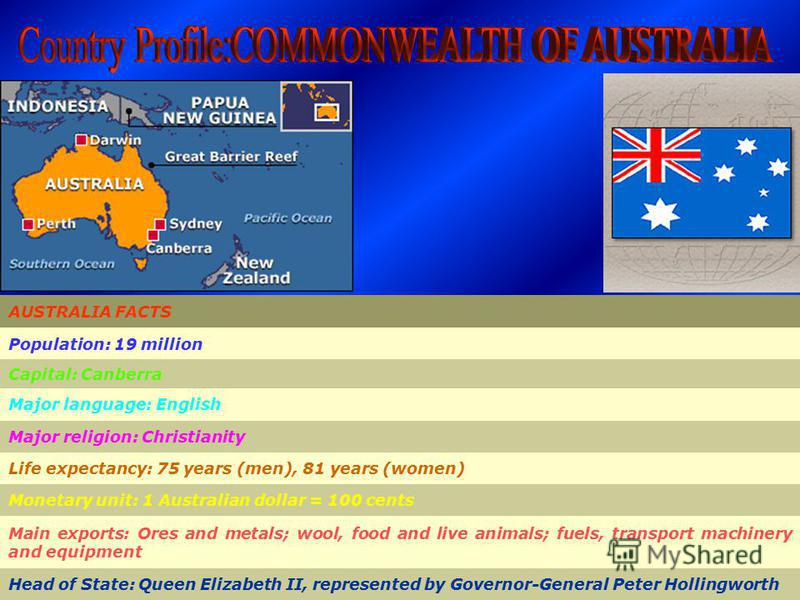 AUSTRALIA FACTS Population: 19 million Capital: Canberra Major language: English Major religion: Christianity Life expectancy: 75 years (men), 81 years (women) Monetary unit: 1 Australian dollar = 100 cents Main exports: Ores and metals; wool, food a