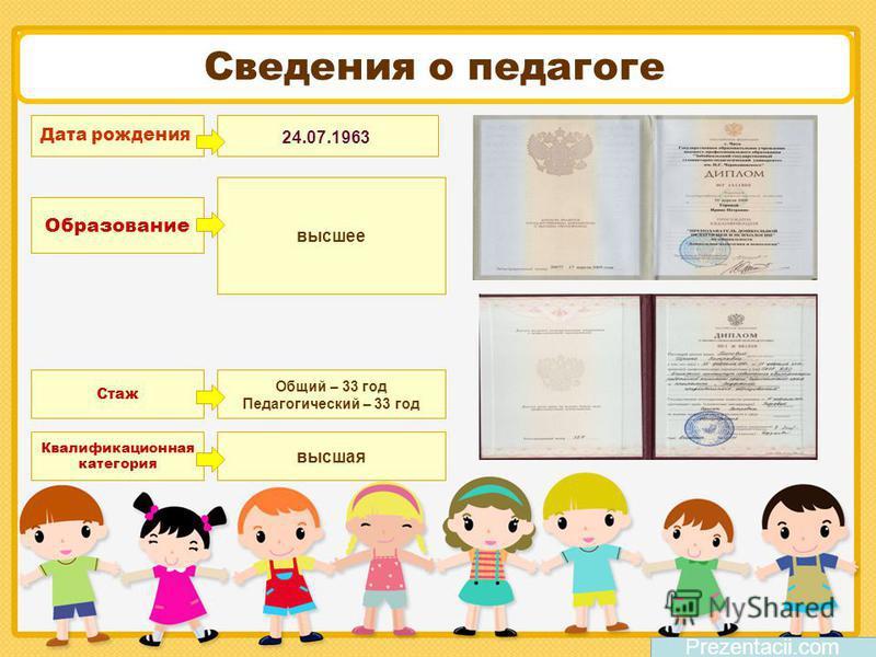 Prezentacii.com Сведения о педагоге Дата рождения 24.07.1963 Образование высшее Стаж Общий – 33 год Педагогический – 33 год Квалификационная категория высшая