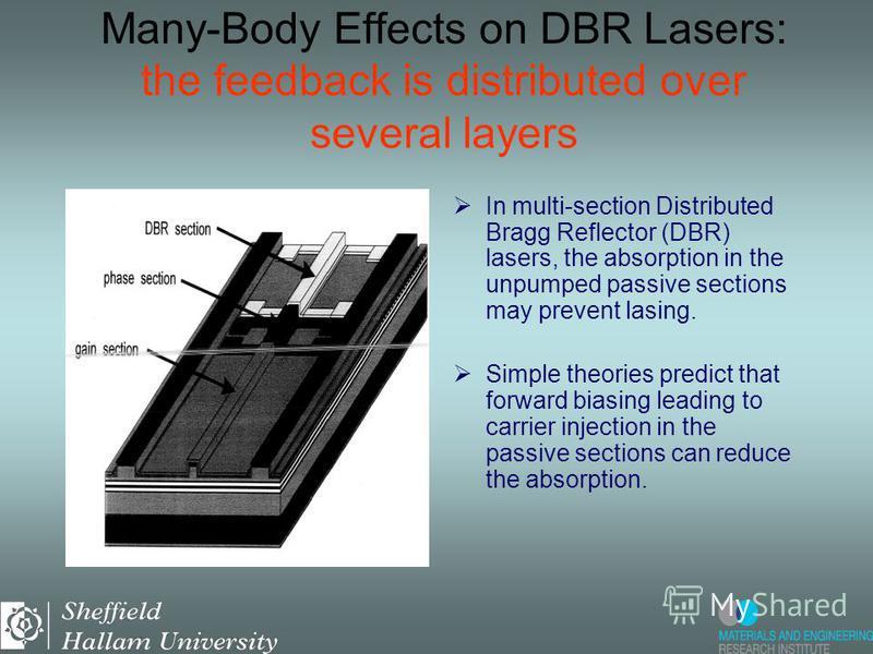 Vertical Cavity SC Laser (VCSEL)