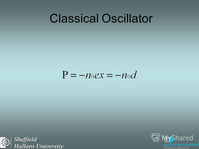- + d ……. A linearly polarized electric field induces a macroscopic polarization in the dielectric Classical Oscillator