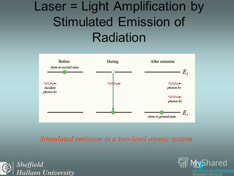 Introduction to Semiconductor Lasers From classical oscillators to Keldysh nonequilibrium many body Greens functions. Fundamental concepts: Lasing = gain > losses + feedback Wavefunction overlap transition dipole moments Population inversion and gain