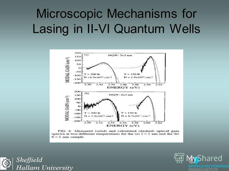 Absorption Spectra of GaAs Quantum Wells