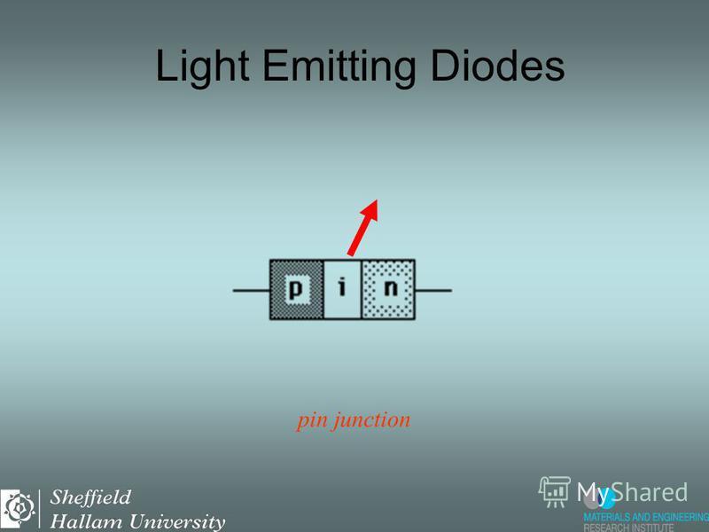 Light Emitting Diodes pn junction