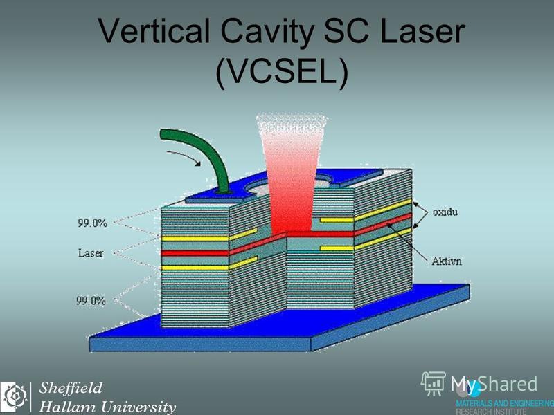 Fabry Perot (Edge Emitting) SC Laser