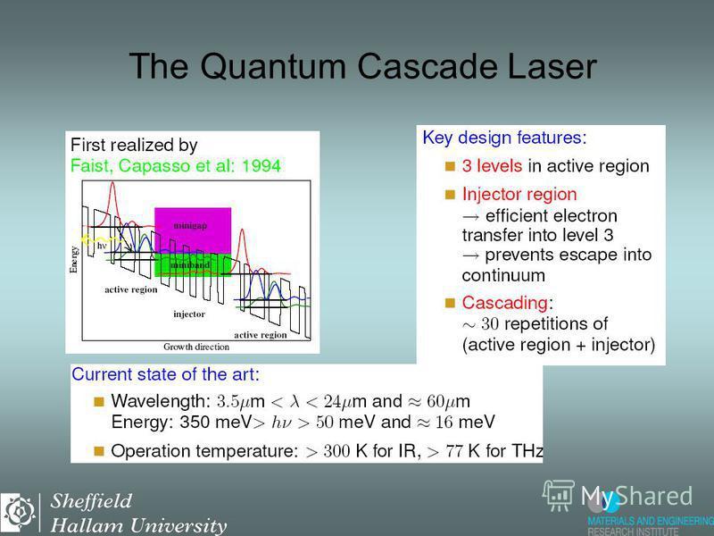 The Quantum Cascade Laser