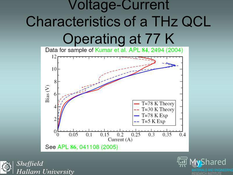 Voltage-Current Characteristics of a THz QCL Operating at 77 K