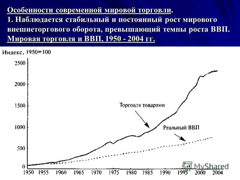 Особенности современной мировой торговли. 1. Наблюдается стабильный и постоянный рост мирового внешнеторгового оборота, превышающий темпы роста ВВП. Мировая торговля и ВВП, 1950 - 2004 гг.