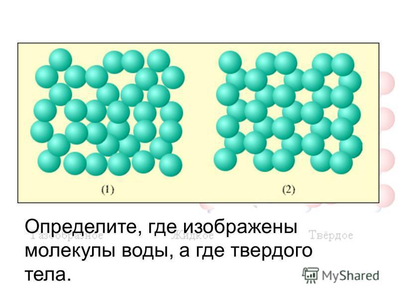 Определите, где изображены молекулы воды, а где твердого тела.