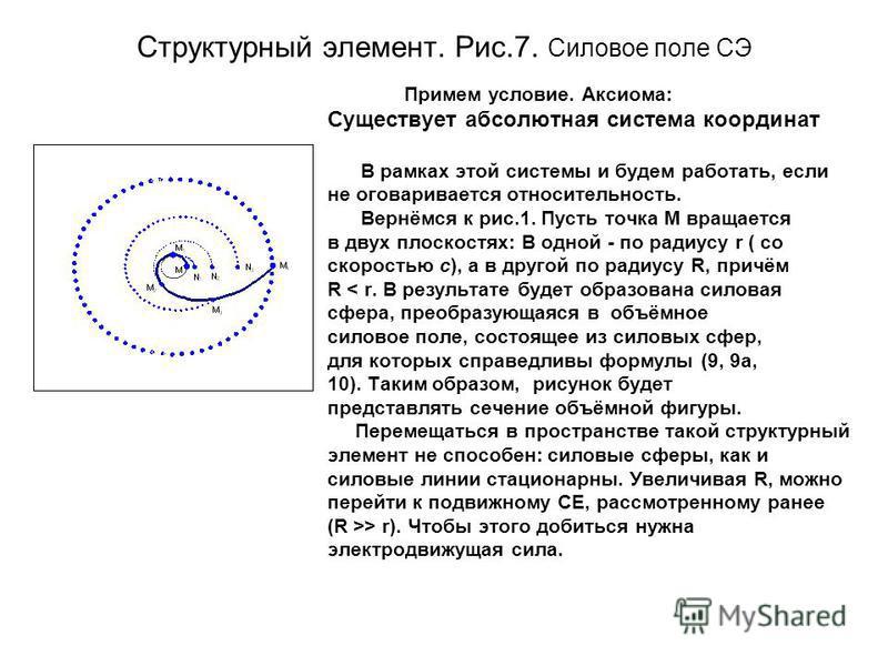 Структурный элемент. Рис.7. Силовое поле СЭ Примем условие. Аксиома: Существует абсолютная система координат В рамках этой системы и будем работать, если не оговаривается относительность. Вернёмся к рис.1. Пусть точка М вращается в двух плоскостях: В