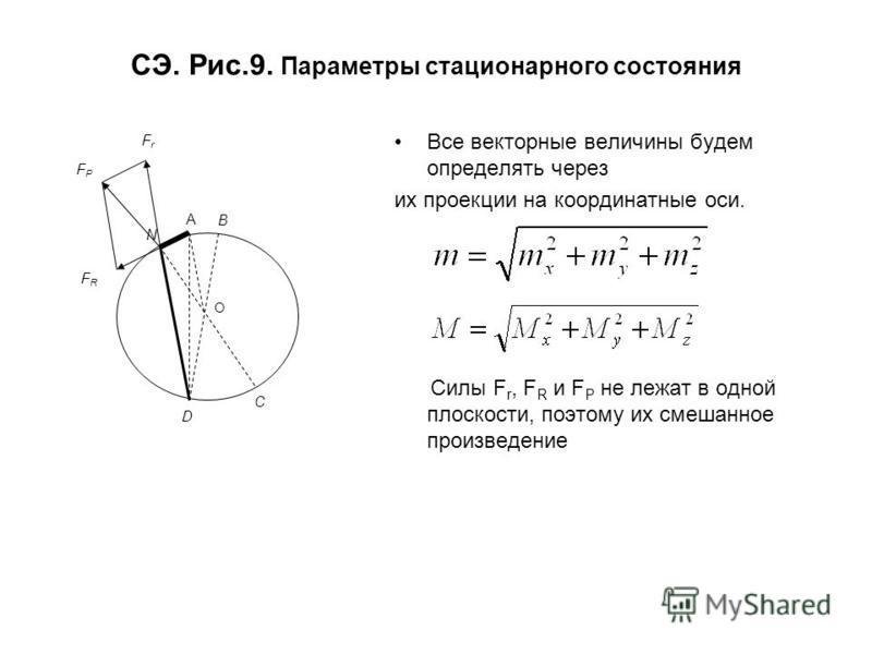 Все векторные величины будем определять через их проекции на координатные оси. Силы F r, F R и F P не лежат в одной плоскости, поэтому их смешанное произведение СЭ. Рис.9. Параметры стационарного состояния O N B C D F R A F r F P