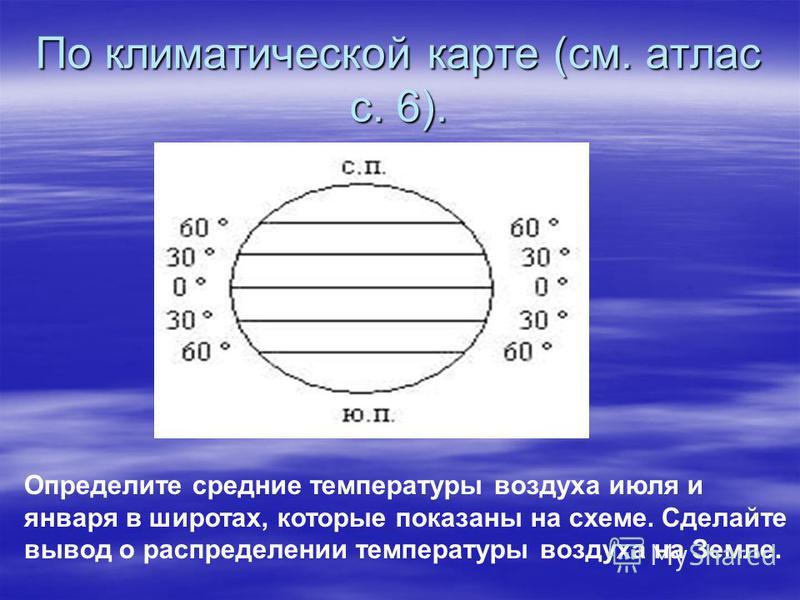 По климатической карте (см. атлас с. 6). Определите средние температуры воздуха июля и января в широтах, которые показаны на схеме. Сделайте вывод о распределении температуры воздуха на Земле.
