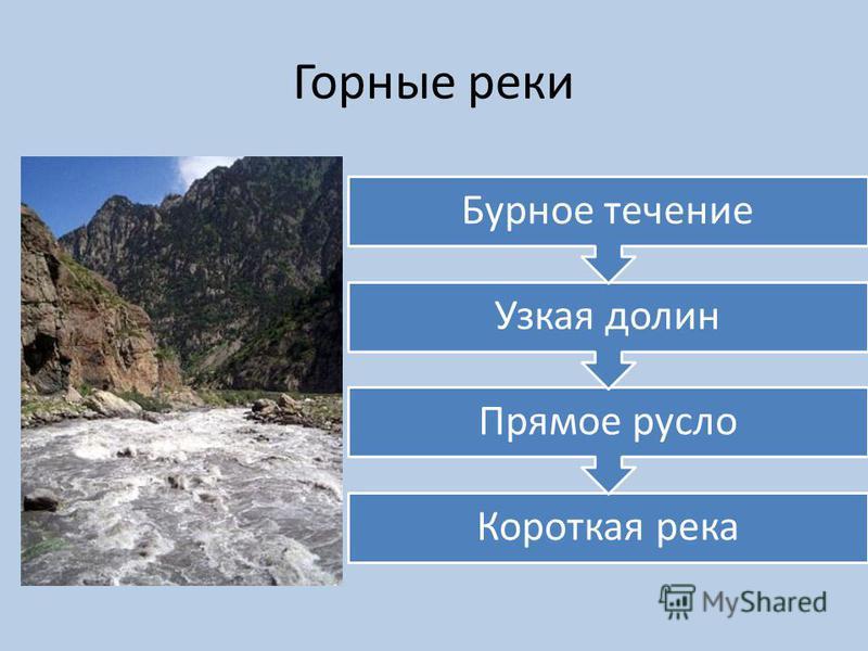 Горные реки Короткая река Прямое русло Узкая долин Бурное течение