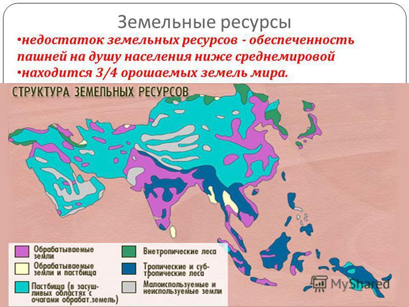 Земельные ресурсы недостаток земельных ресурсов - обеспеченность пашней на душу населения ниже среднемировой находится 3/4 орошаемых земель мира.