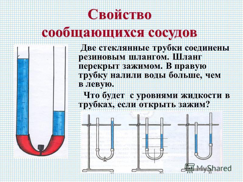 Две стеклянные трубки соединены резиновым шлангом. Шланг перекрыт зажимом. В правую трубку налили воды больше, чем в левую. Что будет с уровнями жидкости в трубках, если открыть зажим? Свойство сообщающихся сосудов