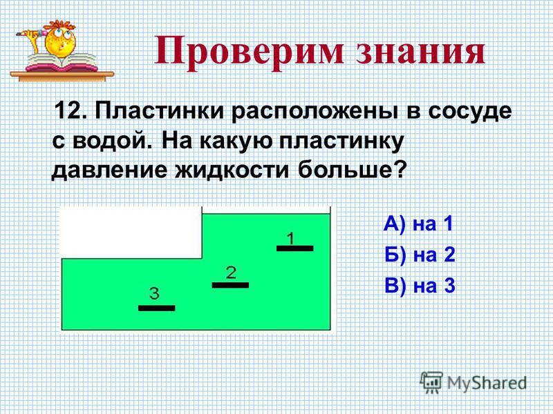 Проверим знания 12. Пластинки расположены в сосуде с водой. На какую пластинку давление жидкости больше? А) на 1 Б) на 2 В) на 3