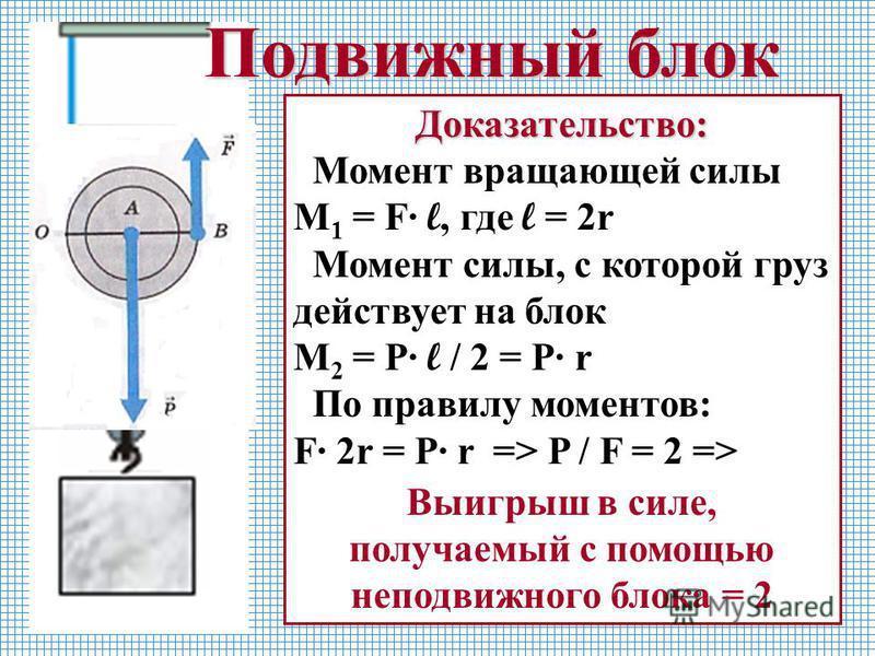 Подвижный блок Подвижный блок 1. У подвижного блока ось перемещается вместе с грузом. 2. Подвижный блок даёт выигрыш в силе в 2 раза. Доказательство: Момент вращающей силы М 1 = F l, где l = 2r Момент силы, с которой груз действует на блок М 2 = P l