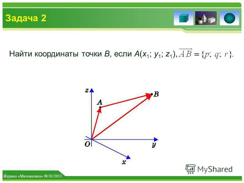 Журнал «Математика» 01/2013 Задача 2 Найти координаты точки B, если A(x 1 ; y 1 ; z 1 ),