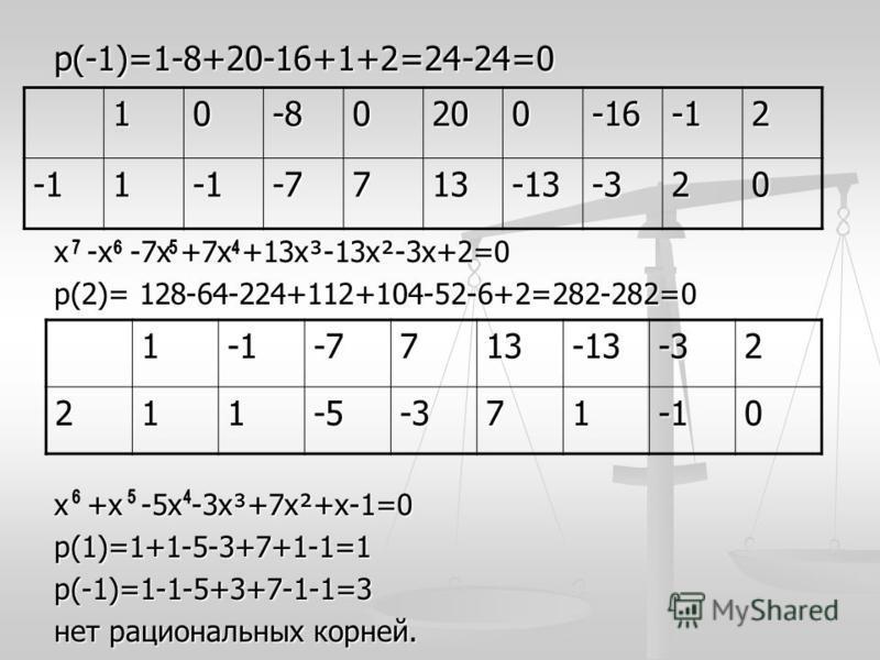 р(-1)=1-8+20-16+1+2=24-24=0 х -х -7 х +7 х +13 х³-13 х²-3 х+2=0 р(2)= 128-64-224+112+104-52-6+2=282-282=0 х +х -5 х -3 х³+7 х²+х-1=0 р(1)=1+1-5-3+7+1-1=1 р(-1)=1-1-5+3+7-1-1=3 нет рациональных корней. 10-80200-1621-7713-13-320 1-7713-13-32211-5-3710