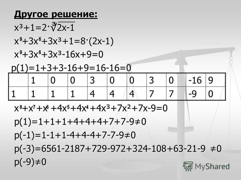 Другое решение: Другое решение: х³+1=2·2 х-1 х³+1=2·2 х-1 х +3 х +3 х³+1=8·(2 х-1) х +3 х +3 х³+1=8·(2 х-1) х +3 х +3 х³-16 х+9=0 х +3 х +3 х³-16 х+9=0 р(1)=1+3+3-16+9=16-16=0 р(1)=1+3+3-16+9=16-16=0 х +х +х +4 х +4 х +4 х³+7 х²+7 х-9=0 х +х +х +4 х