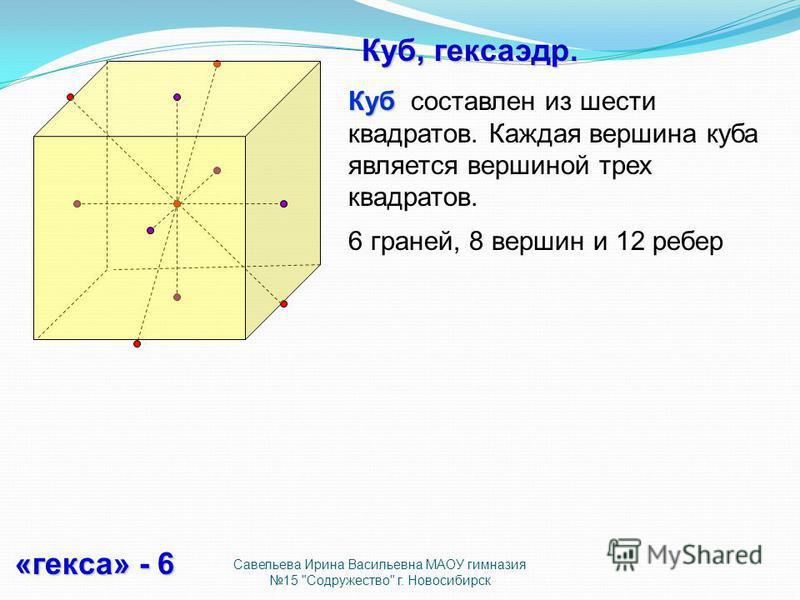 Куб Куб составлен из шести квадратов. Каждая вершина куба является вершиной трех квадратов. 6 граней, 8 вершин и 12 ребер «кекса» - 6 Куб, кексаэдр. Савельева Ирина Васильевна МАОУ гимназия 15 Содружество г. Новосибирск