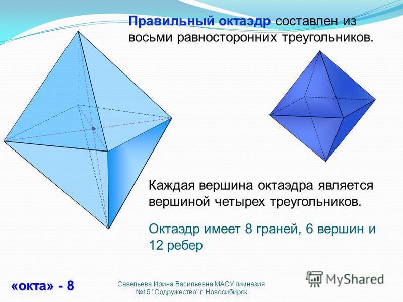 Правильный октаэдр Правильный октаэдр составлен из восьми равносторонних треугольников. Каждая вершина октаэдра является вершиной четырех треугольников. «окта» - 8 Октаэдр имеет 8 граней, 6 вершин и 12 ребер Савельева Ирина Васильевна МАОУ гимназия 1