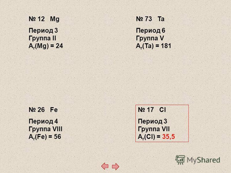 12 Mg Период 3 Группа II А r (Mg) = 24 26 Fe Период 4 Группа VIII А r (Fe) = 56 73 Ta Период 6 Группа V А r (Ta) = 181 17 Cl Период 3 Группа VII А r (Cl) = 35,5