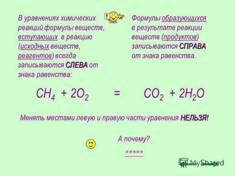 В уравнениях химических реакций формулы веществ, вступающих в реакцию (исходных веществ, реагентов) всегда записываются СЛЕВА СЛЕВА от знака равенства: =СН 4 + 2О 2 Формулы образующихся в результате реакции веществ (продуктов) записываются СПРАВА от