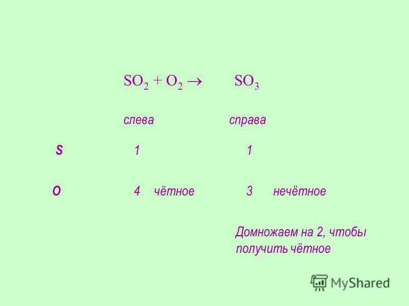 SO 2 + O 2 SO 3 S слевасправа 11 О 43 нечётноечётное Домножаем на 2, чтобы получить чётное
