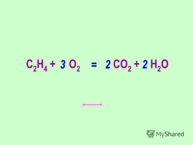 C 2 H 4 + O 2 CO 2 + H 2 O 223 =