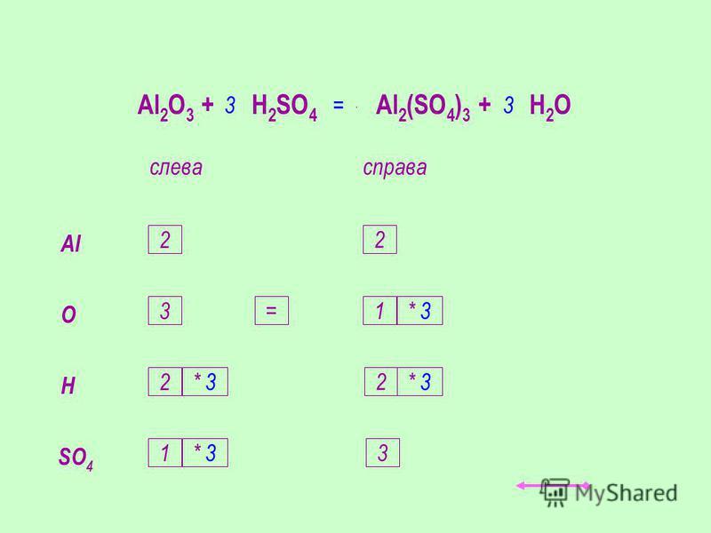 Al 2 O 3 + H 2 SO 4 Al 2 (SO 4 ) 3 + H 2 O слевасправа Al O H 2 3 2 2 1 2 SO 4 1 3* 3 3 3 = =