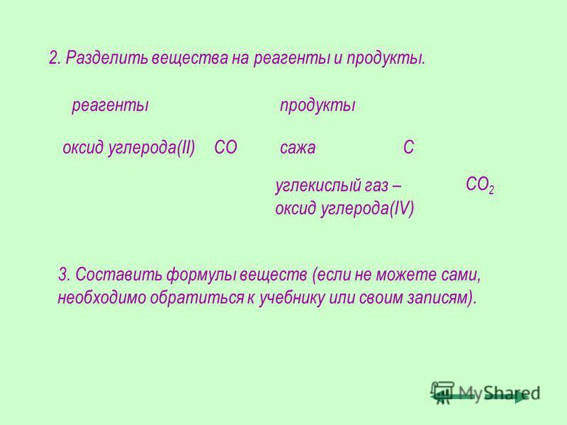2. Разделить вещества на реагенты и продукты. реагентыпродукты сажаоксид углерода(II) COC 3. Составить формулы веществ (если не можете сами, необходимо обратиться к учебнику или своим записям). газ, вызывает помутнение известковой воды углекислый газ