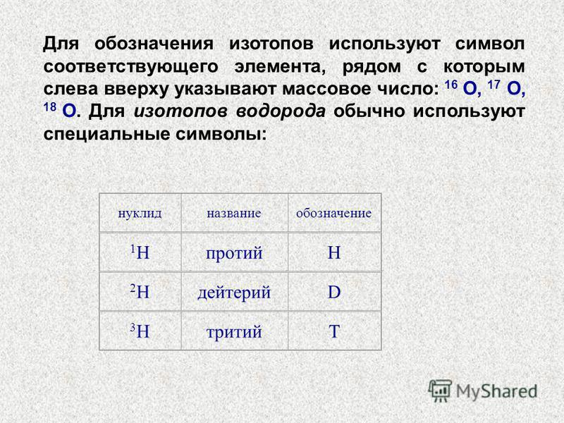 Для обозначения изотопов используют символ соответствующего элемента, рядом с которым слева вверху указывают массовое число: 16 О, 17 О, 18 О. Для изотопов водорода обычно используют специальные символы: нуклид название обозначение 1Н1НпротийН 2Н2Нде