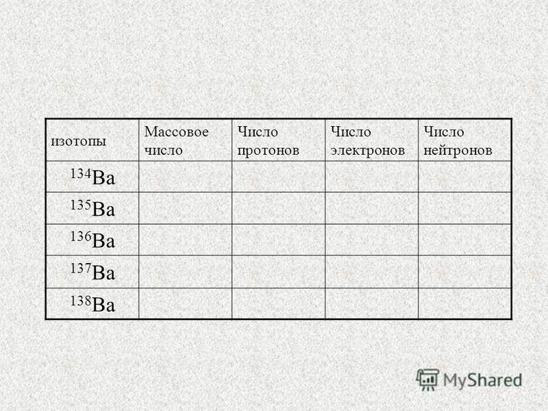 изотопы Массовое число Число протонов Число электронов Число нейтронов 134 Ва 135 Ва 136 Ва 137 Ва 138 Ва