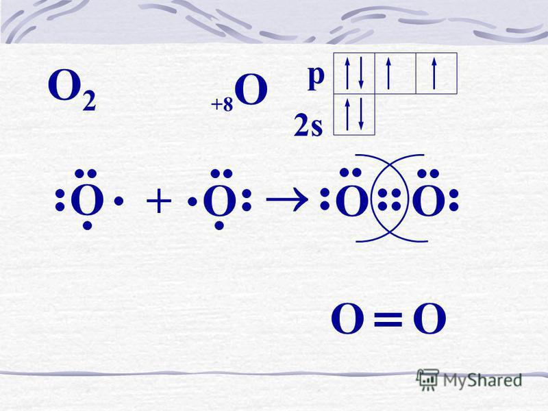 +8 O 2s p O2O2 O + O O O OO