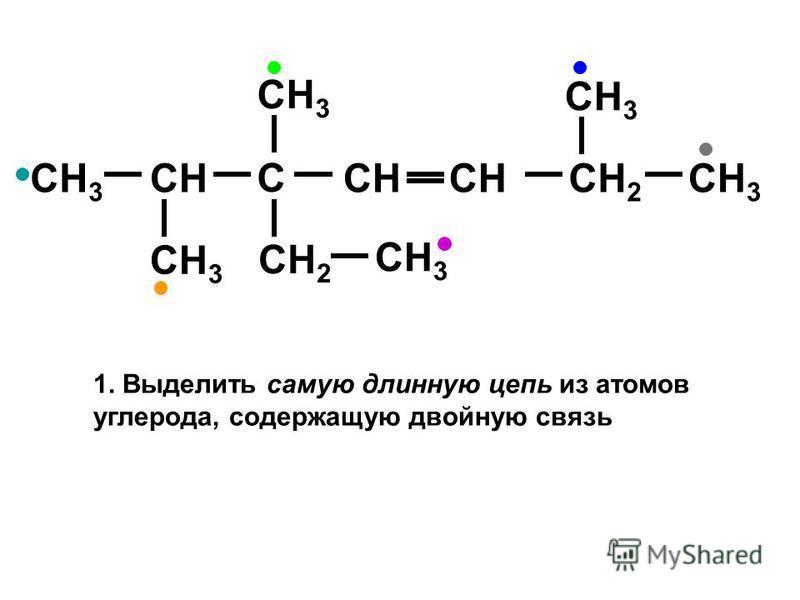 CH 3 CH C CH 3 CH 2 CH 3 CH 2 1. Выделить самую длинную цепь из атомов углерода, содержащую двойную связь
