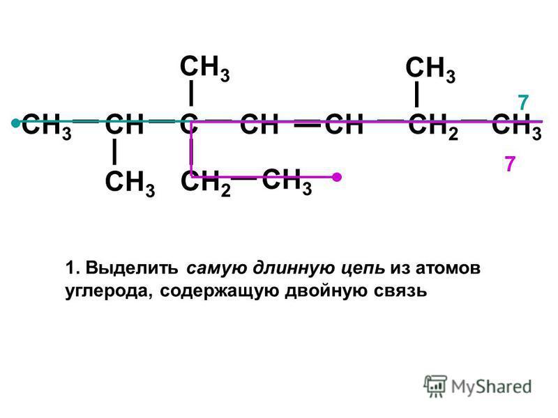 CH 3 CH C CH 3 CH 2 CH 3 CH 2 7 7 1. Выделить самую длинную цепь из атомов углерода, содержащую двойную связь