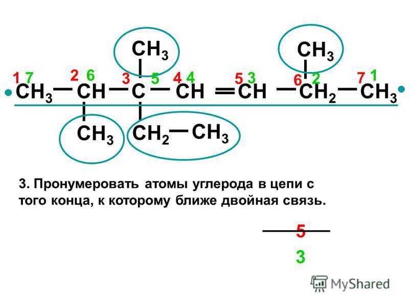 CH 3 CH C CH 3 CH 2 CH 3 CH 2 7 2 3 1 6 5 417 2 3 6 5 4 3 5 3. Пронумеровать атомы углерода в цепи с того конца, к которому ближе двойная связь.
